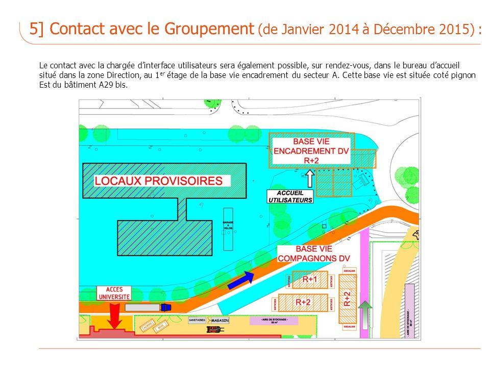 5] Contact avec le Groupement (de Janvier 2014 à Décembre 2015) :